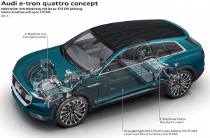 Audi-e-tron-quattro-concept